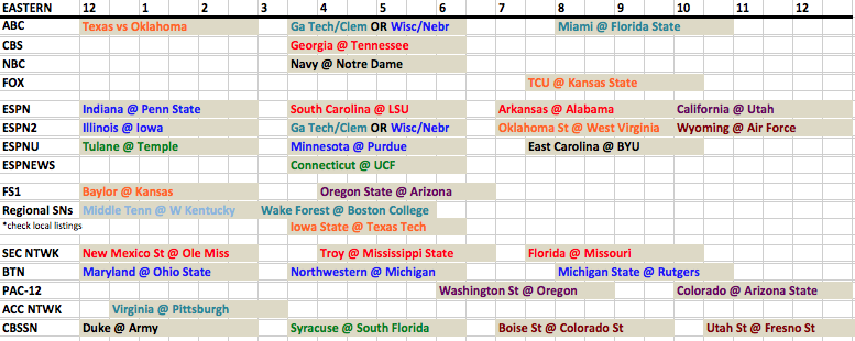 ncaaf results tulane football forum