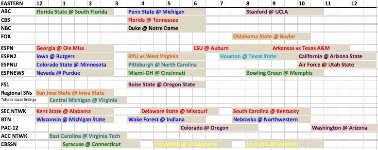 college football plays saturday schedule