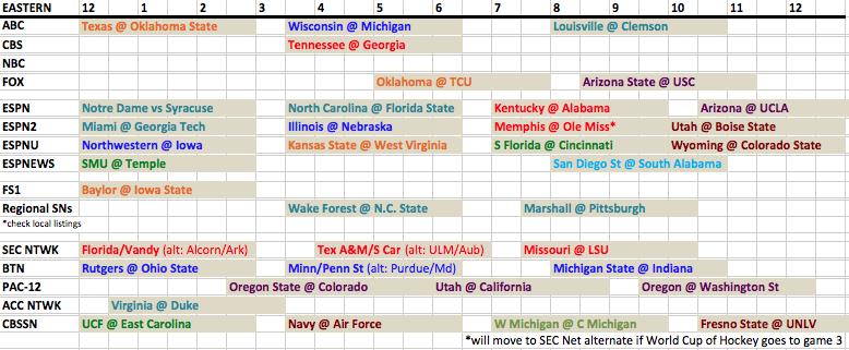 506 sports - college football: week 5, 2016