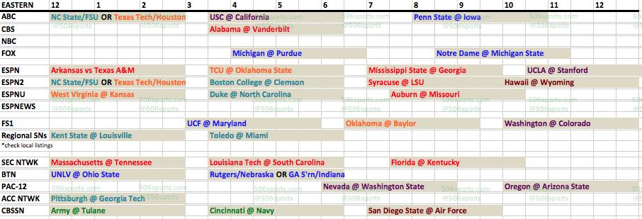 506 Sports - College Football: Week 4, 2017